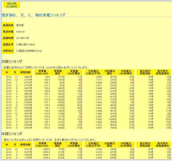 2014,5譛医€€繧ス繝ゥ繝シ繧ッ繝ェ繝九ャ繧ッ_convert_20140629212447