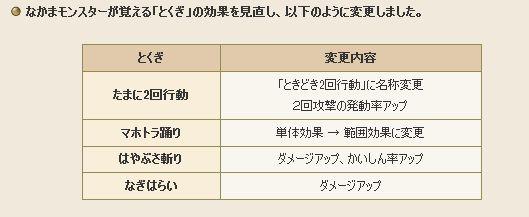004_モンスター特技