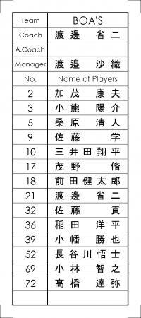 2014+春市民戦+member_convert_20140404204729