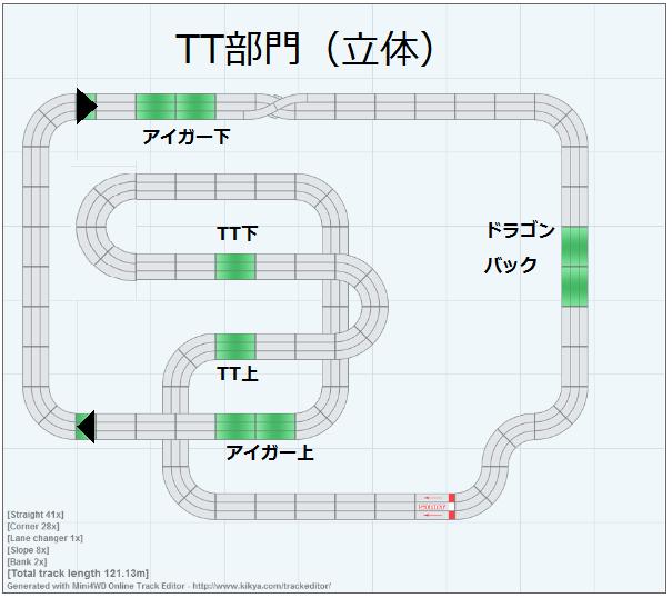 8月コース TT