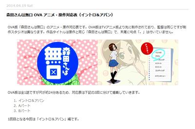 森田さんは無口 OVA アニメ・原作対応表(イントロ&アバン)