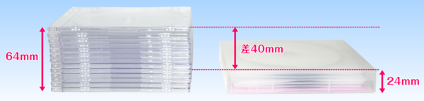ダイソー 12枚収納できるCD・DVDアルバムケースで省スペースを実現