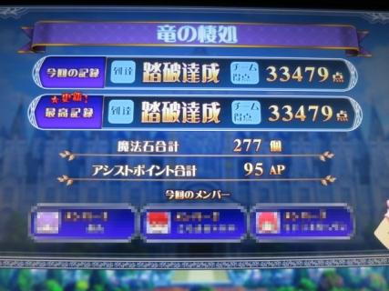 竜の棲処踏破成功(20140215)