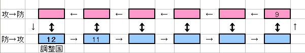 法則図解2