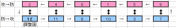 法則図解3