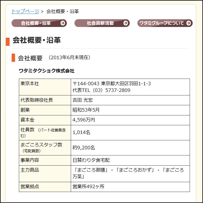 ワタミタクショク ワタミの宅食 会社概要 渡邉美樹 吉田光宏