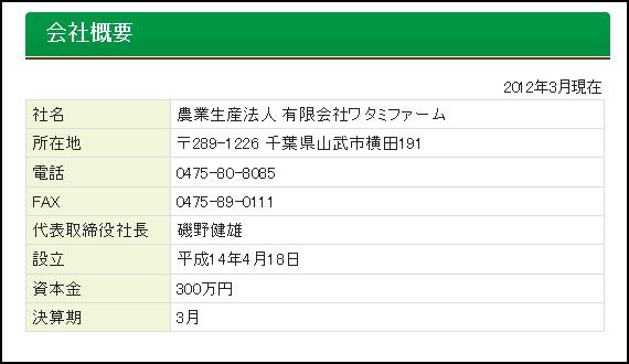 ワタミファーム 会社概要 渡邉美樹 磯野健雄 ワタミ 和民 有機野菜