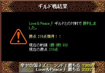 14.7.3Love&Peace様 結果
