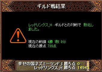 14.7.27レッドリンクス様 結果