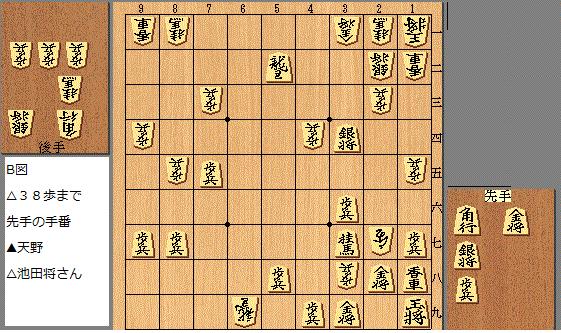天野池田マイナビ38歩編
