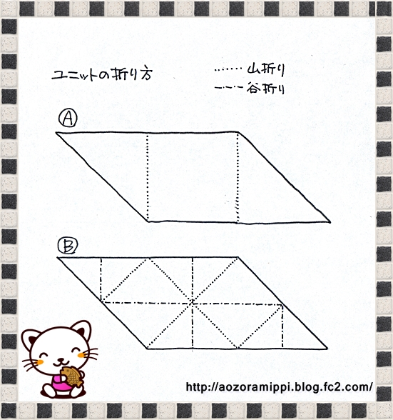 unit_ab.jpg