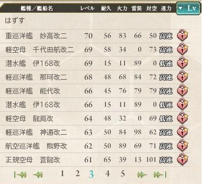 艦隊戦力03