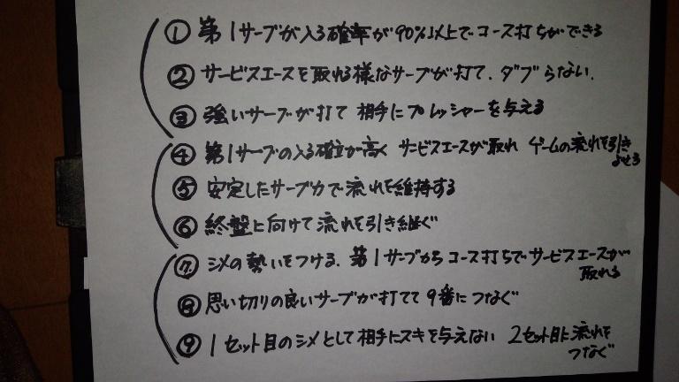 2014サーブ順の根拠