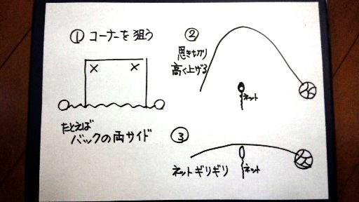 2014-05-23 コース