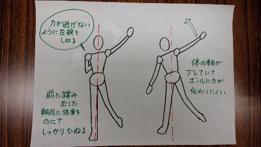 2014-06-20 サーブ1