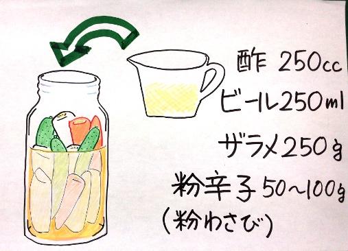 2014-07-11 漬物2