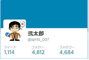 ツイッターのフォロワー4600人