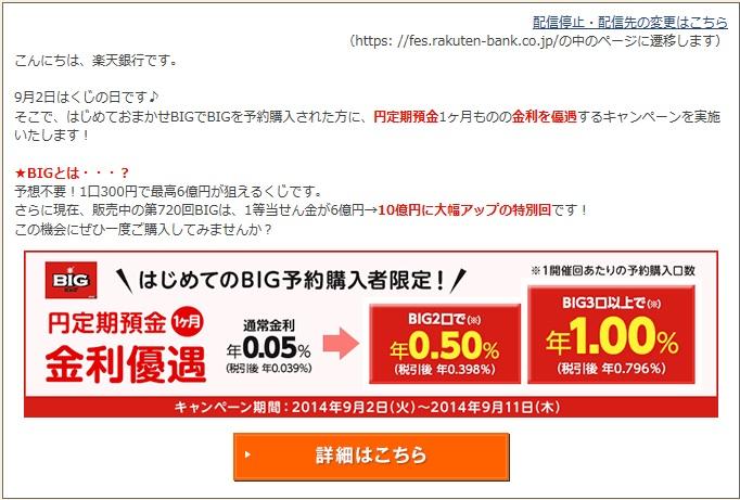楽天銀行円定期預金、BIG購入キャンペーン