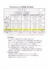20140824タイスケ&リスト_0001