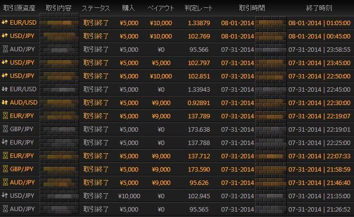 Baidu IME_2014-8-1_1-19-49