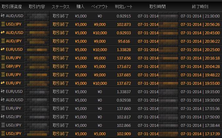 Baidu IME_2014-8-1_1-20-37