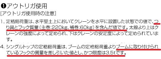 GR250n-1 定格総荷重表注意事項