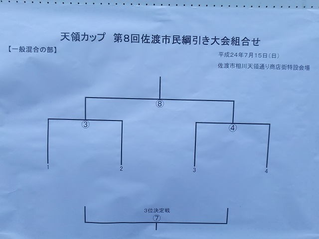 佐渡網引き大会-3