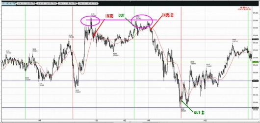 0517to0519GBPJPY5M