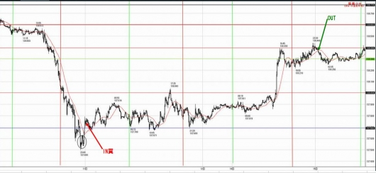 0711to0715EURJPY5M