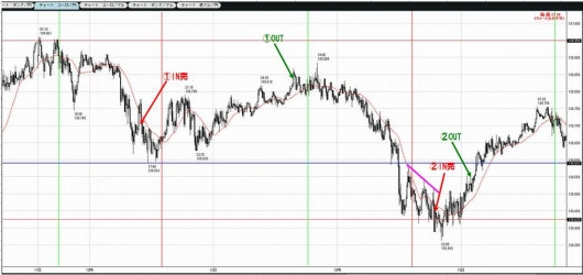 0811to0812GBPJPY