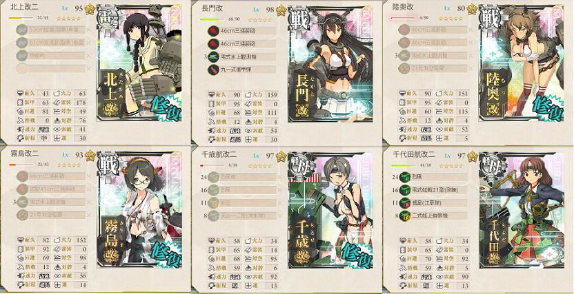 E6第一艦隊装備