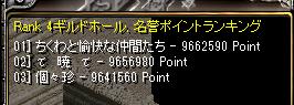 0420PV点数