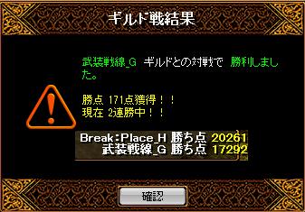 0812BP結果