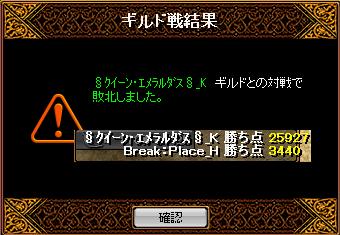 0902BP結果