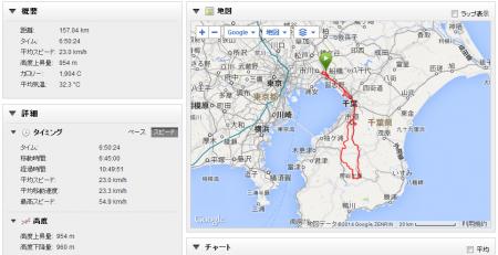 20140720大福山トレーニングライド