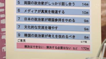 5月31日テレ朝「朝まで生テレビ」アンケ日韓関係「解決はできない・解決する必要はない」→金慶珠「日本国民の回答か非常に疑問」