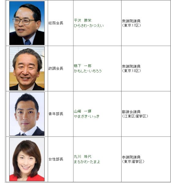 日本人の声を完全無視する、東京自民党 会長は伸晃かな