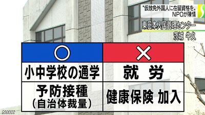 0819_04_tsugakuただ在留資格はないため、働くことが認められていないほか健康保険に入ることもできず、生活保護も受けられません。