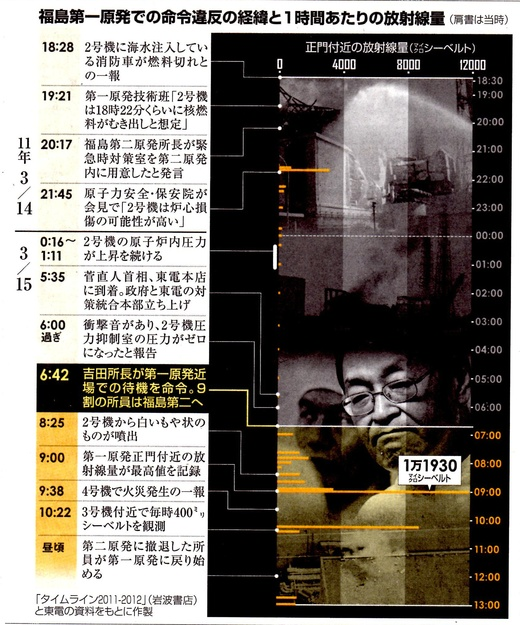 2014年5月20日朝日新聞2面