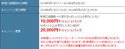 FXトレードフィナンシャル タイアップ3万円