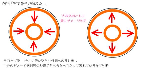 BD2Pギミック歪み