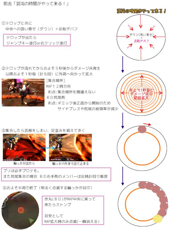 BD2Pギミック混沌