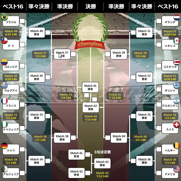 W杯2014決勝T