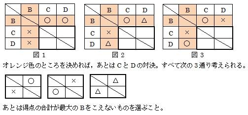 筑駒2014 1