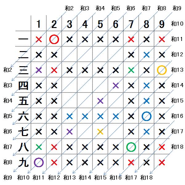 2014女子学院7番02