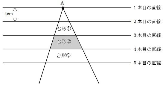 早稲田実業1