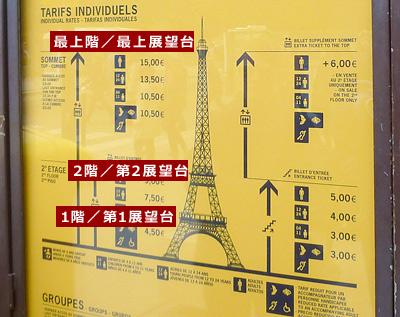 エッフェル塔の展望台の説明