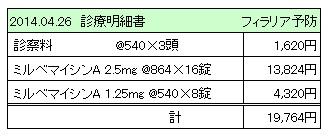 20140426診療明細書【3WANS】