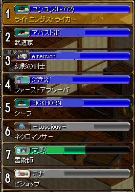 8.16守り参加メンバー+りむくん