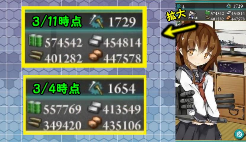 艦これ524